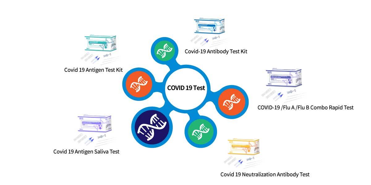 buy-covid-19-test-kit